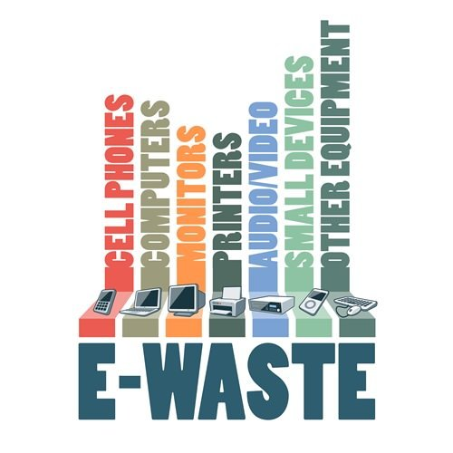 Image result for electronics disposal image